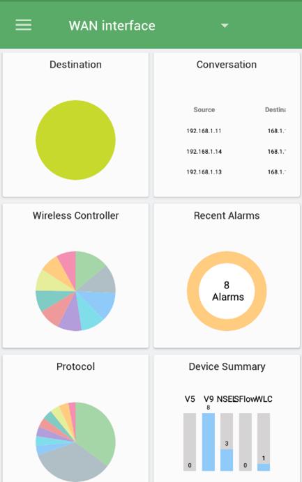 Panel główny aplikacji NetFlow Analyzer